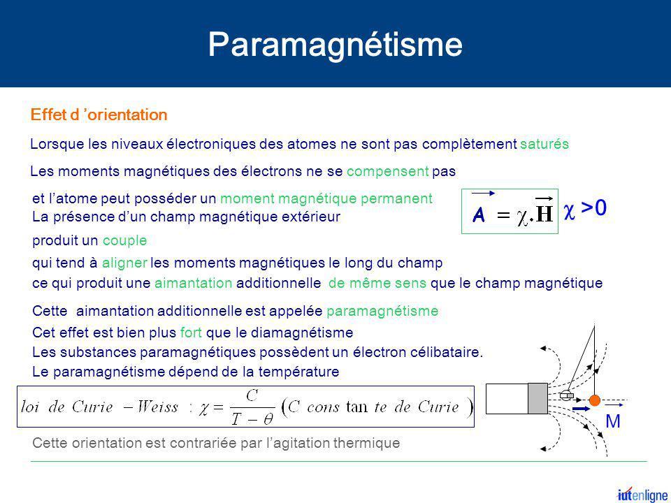 Paramagnétisme c >0 A M Effet d 'orientation