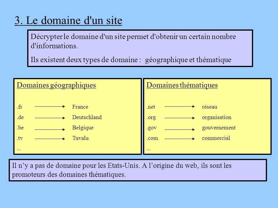 3. Le domaine d un site Décrypter le domaine d un site permet d obtenir un certain nombre d informations.
