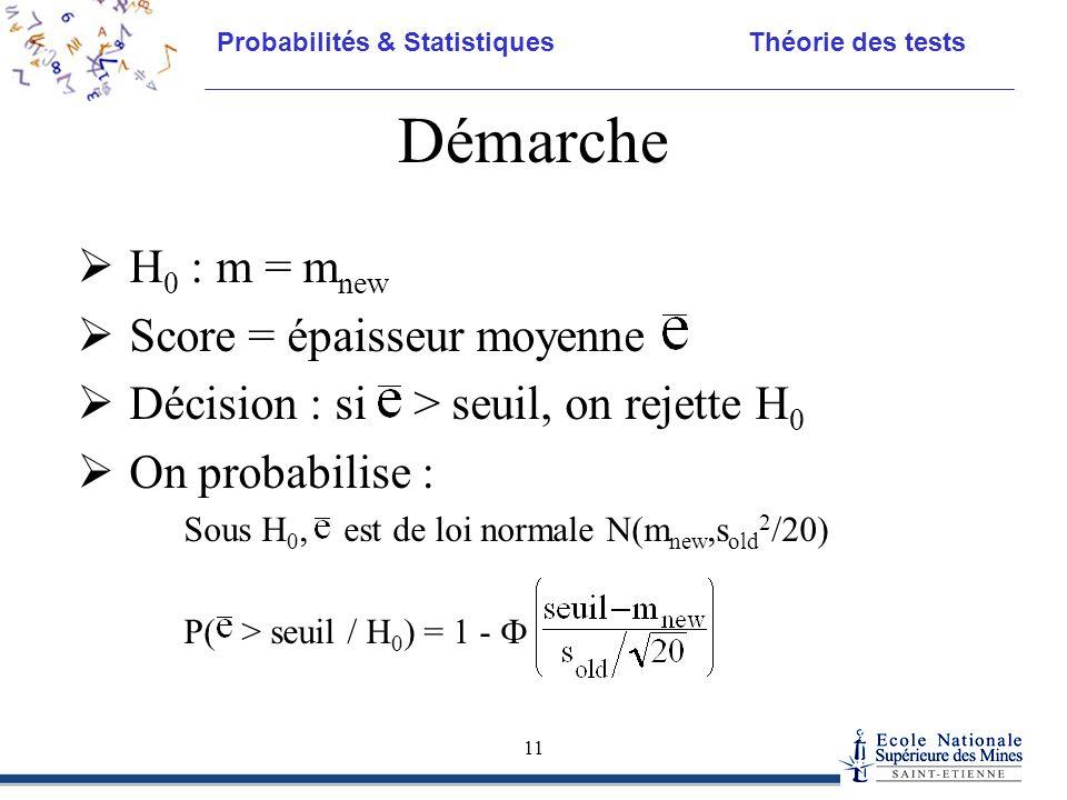 Démarche H0 : m = mnew Score = épaisseur moyenne