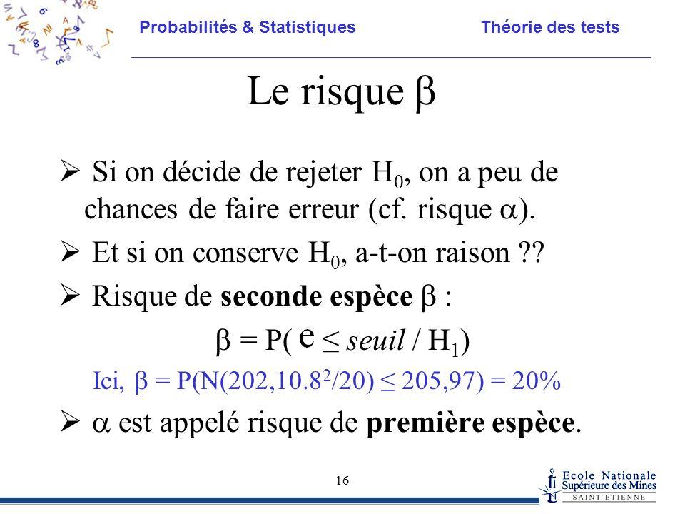Le risque  Si on décide de rejeter H0, on a peu de chances de faire erreur (cf. risque ). Et si on conserve H0, a-t-on raison