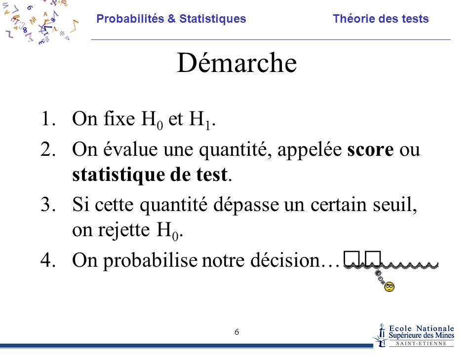 Démarche On fixe H0 et H1. On évalue une quantité, appelée score ou statistique de test. Si cette quantité dépasse un certain seuil, on rejette H0.