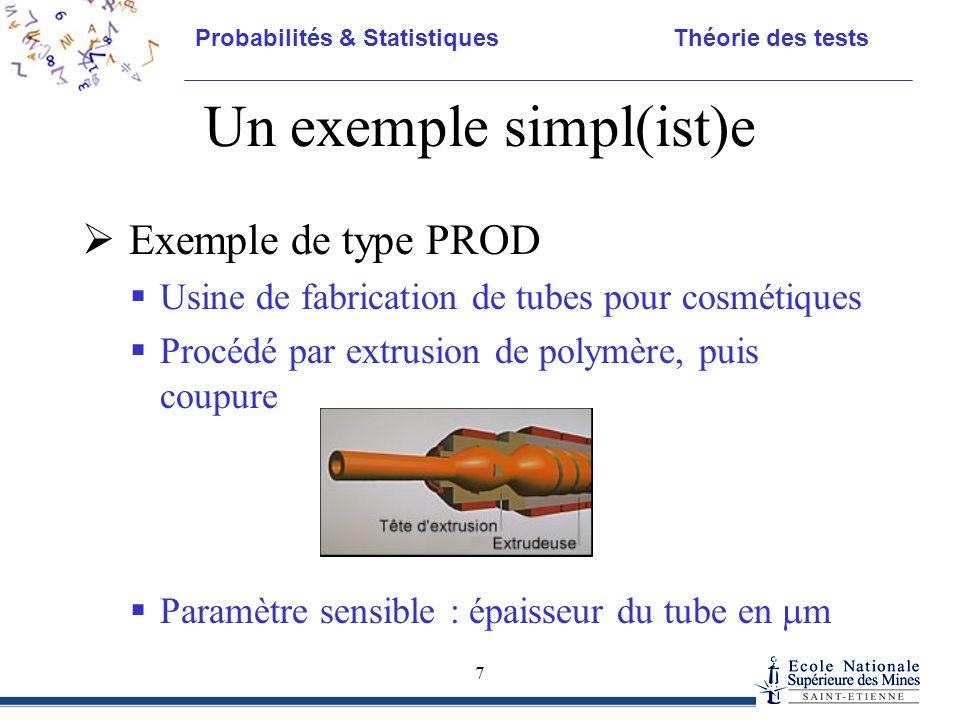 Un exemple simpl(ist)e