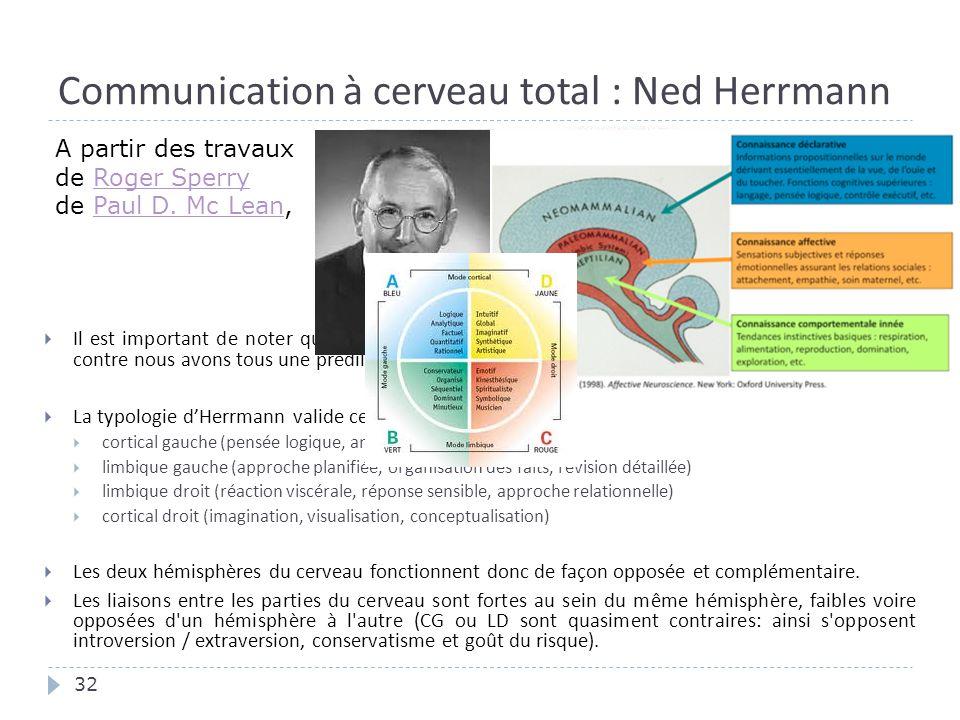 Communication à cerveau total : Ned Herrmann