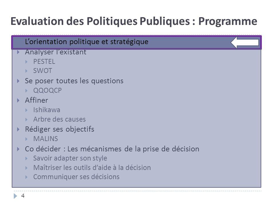 Evaluation des Politiques Publiques : Programme
