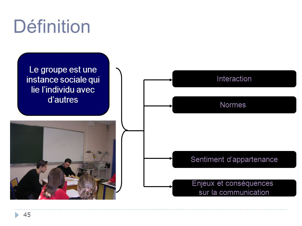 Définition Le groupe est une instance sociale qui lie l'individu avec d'autres. Interaction. Normes.