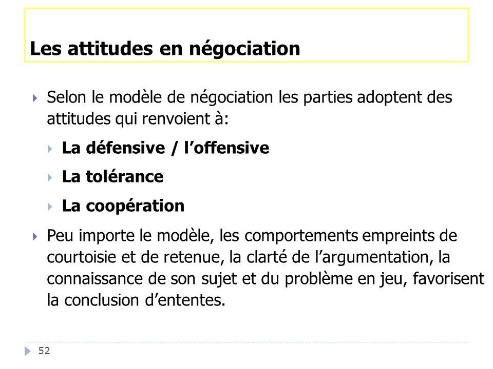 Les attitudes en négociation