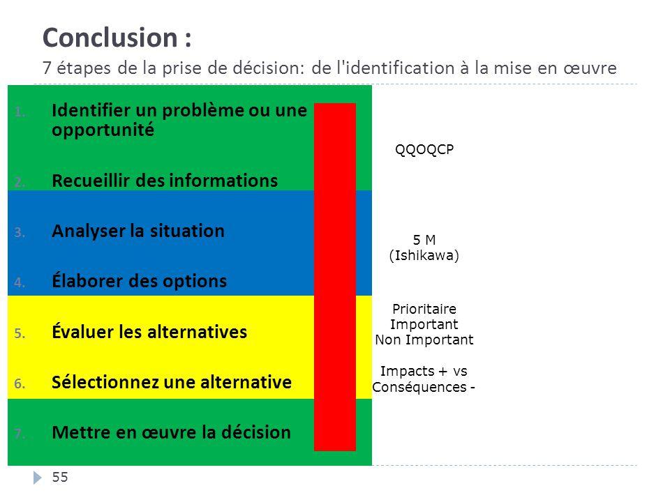 Conclusion : 7 étapes de la prise de décision: de l identification à la mise en œuvre