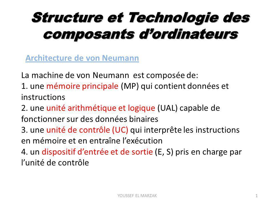 Structure et Technologie des composants d'ordinateurs