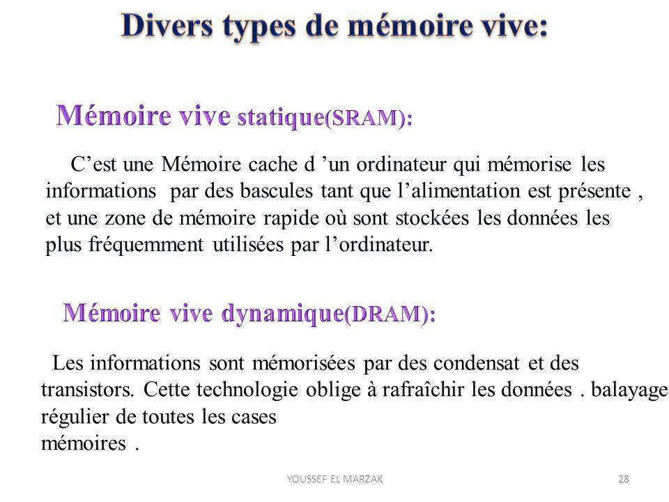 Divers types de mémoire vive: