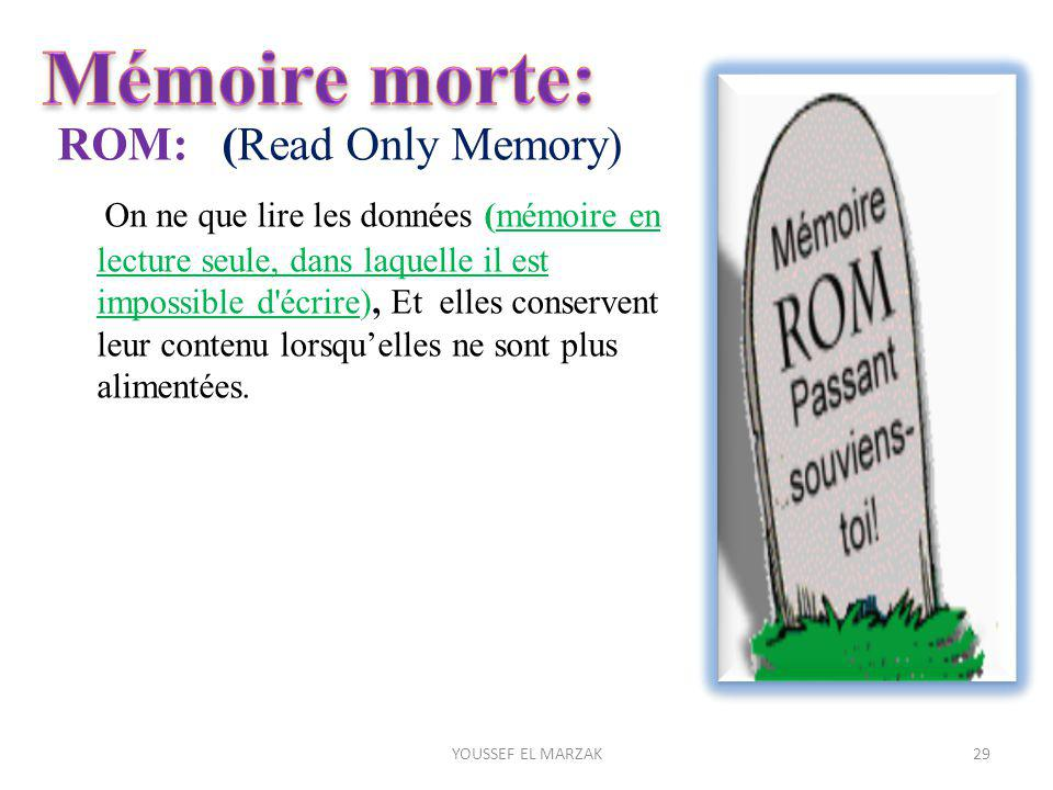 Mémoire morte: ROM: (Read Only Memory)
