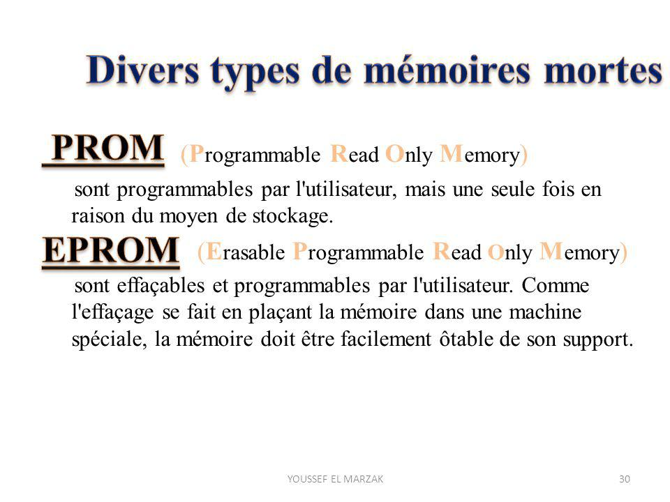 Divers types de mémoires mortes