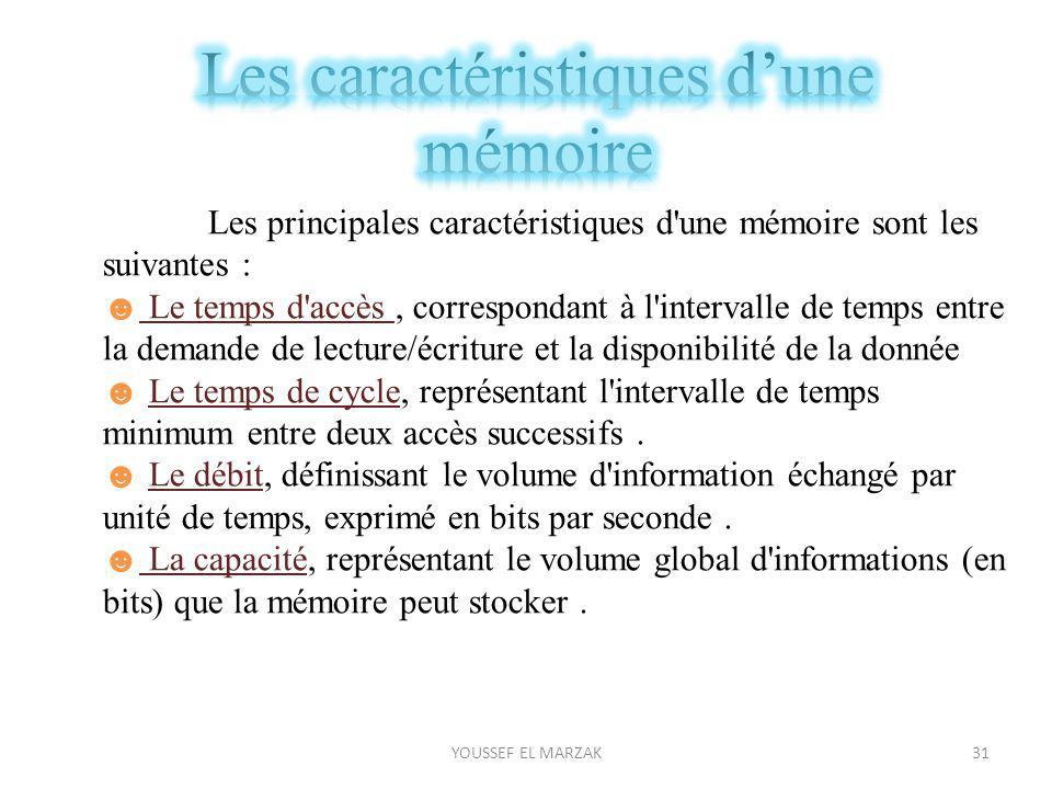 Les caractéristiques d'une mémoire