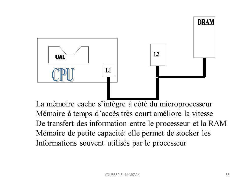 La mémoire cache s'intègre à côté du microprocesseur