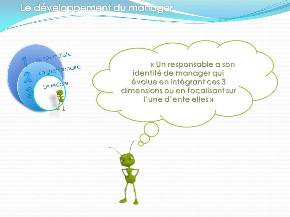 1 2 3 Le développement du manager