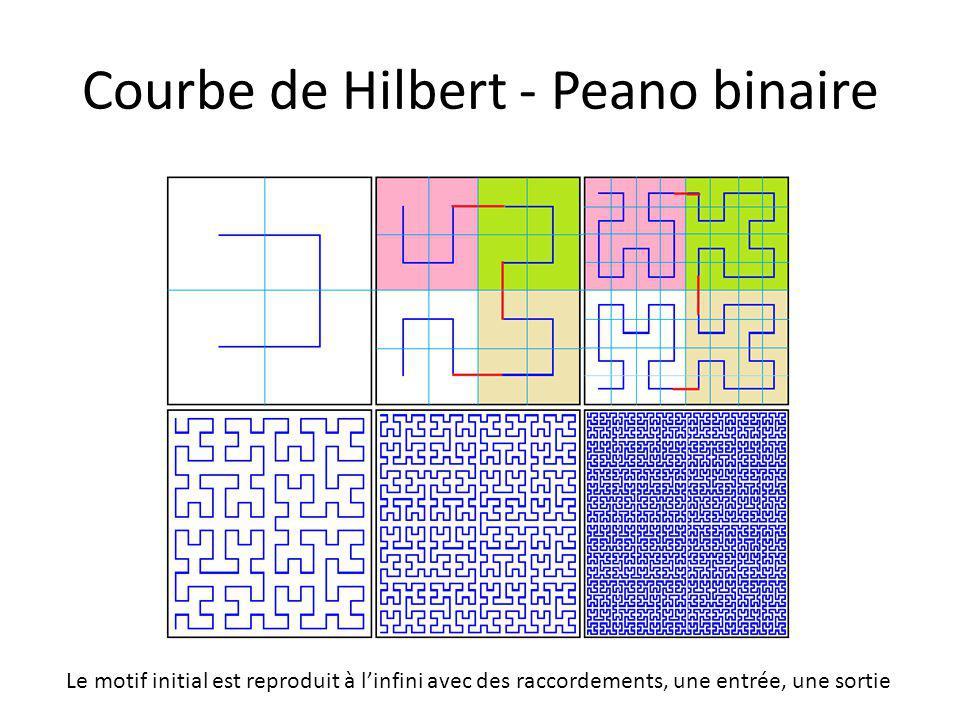 Courbe de Hilbert - Peano binaire