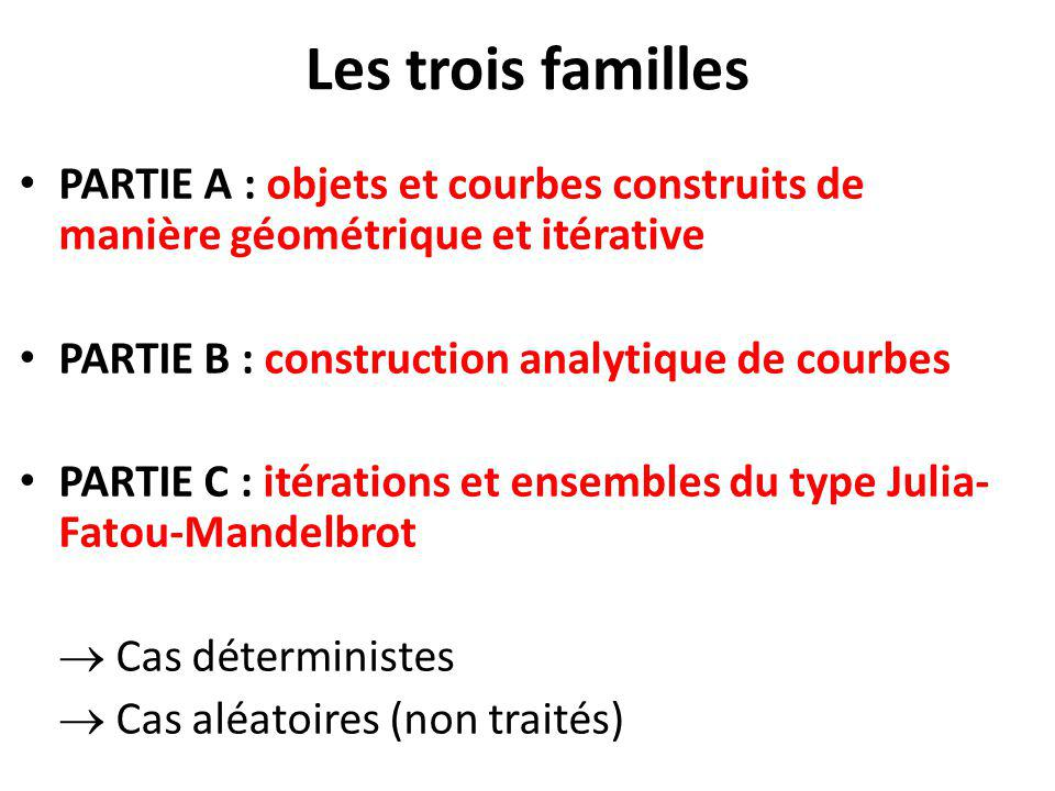Les trois familles PARTIE A : objets et courbes construits de manière géométrique et itérative. PARTIE B : construction analytique de courbes.