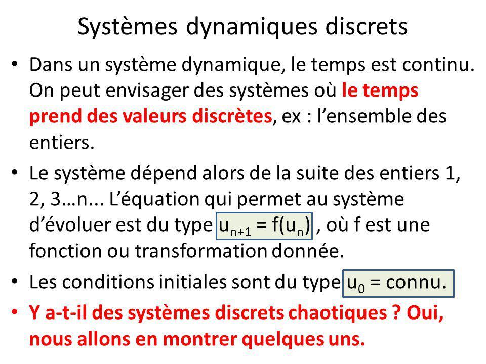 Systèmes dynamiques discrets