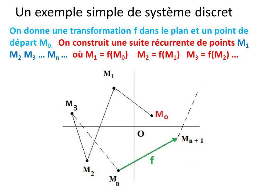 Un exemple simple de système discret