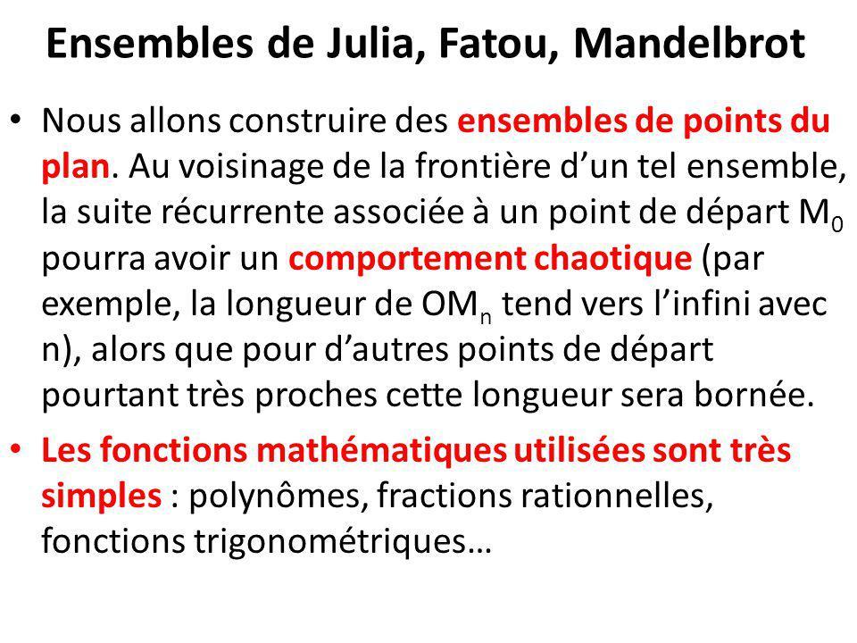 Ensembles de Julia, Fatou, Mandelbrot