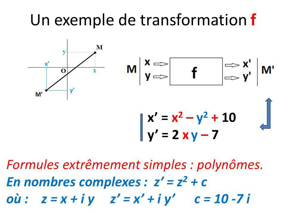 Un exemple de transformation f