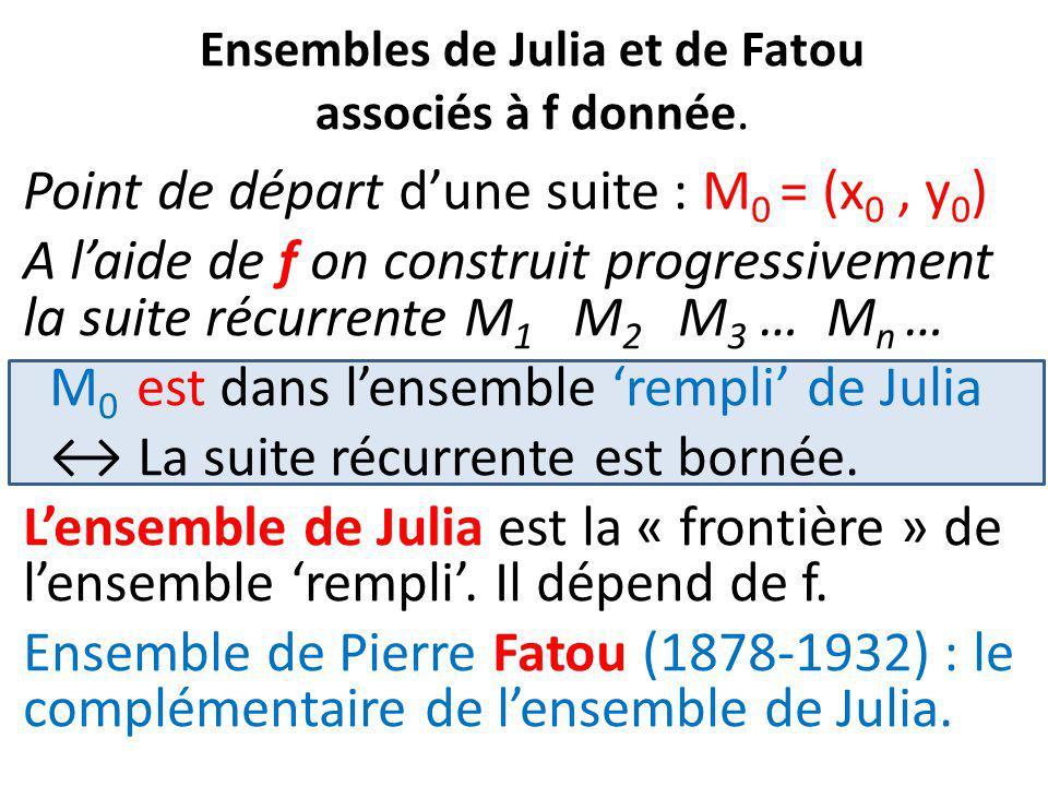 Ensembles de Julia et de Fatou associés à f donnée.