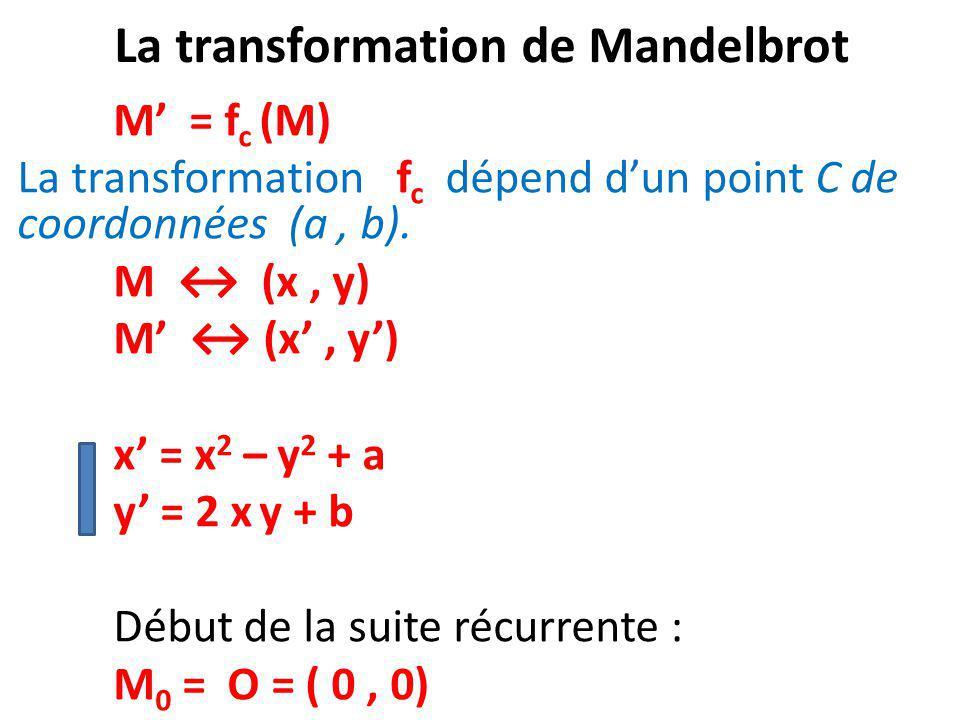 La transformation de Mandelbrot