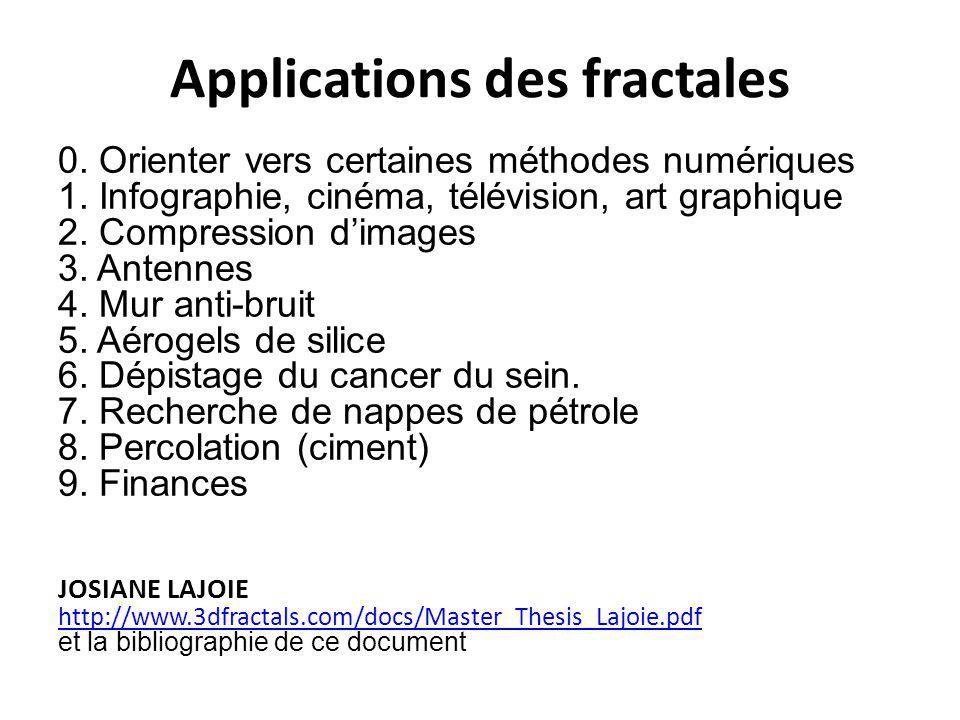 Applications des fractales