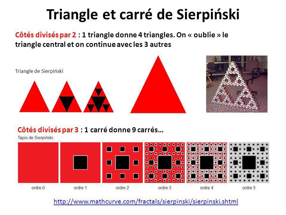 Triangle et carré de Sierpiński