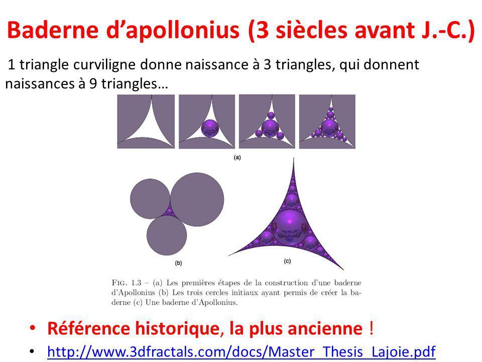 Baderne d'apollonius (3 siècles avant J.-C.)