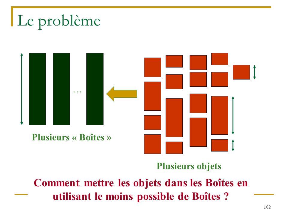 Le problème … Plusieurs « Boîtes » Plusieurs objets.