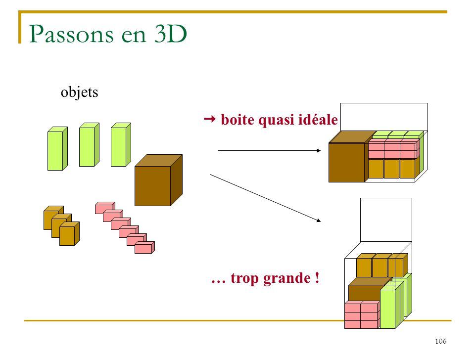Passons en 3D objets  boite quasi idéale … trop grande !