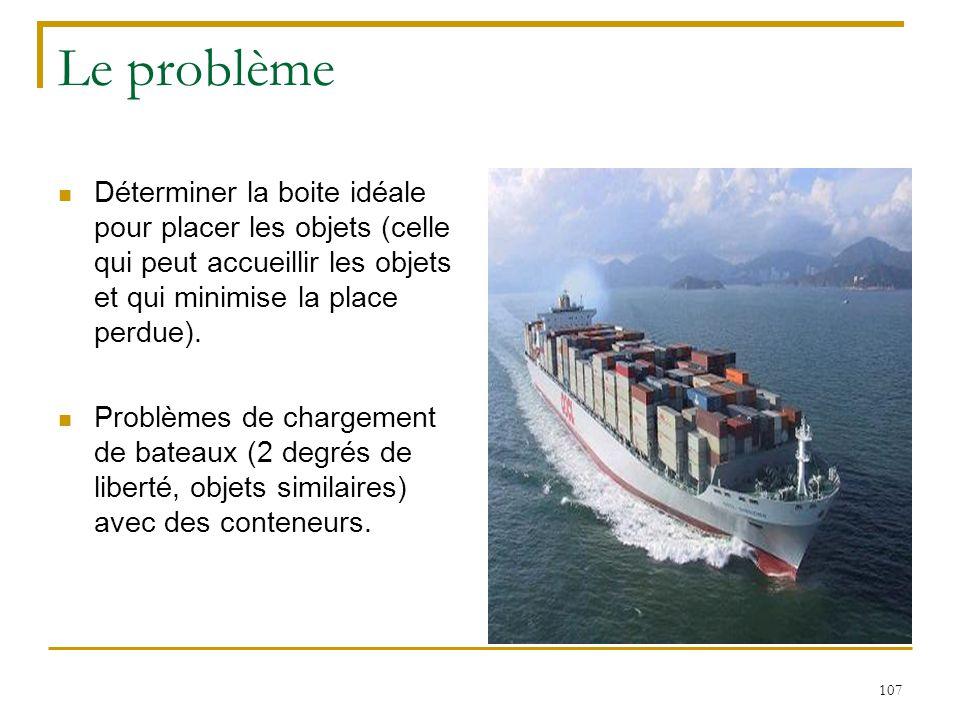 Le problème Déterminer la boite idéale pour placer les objets (celle qui peut accueillir les objets et qui minimise la place perdue).
