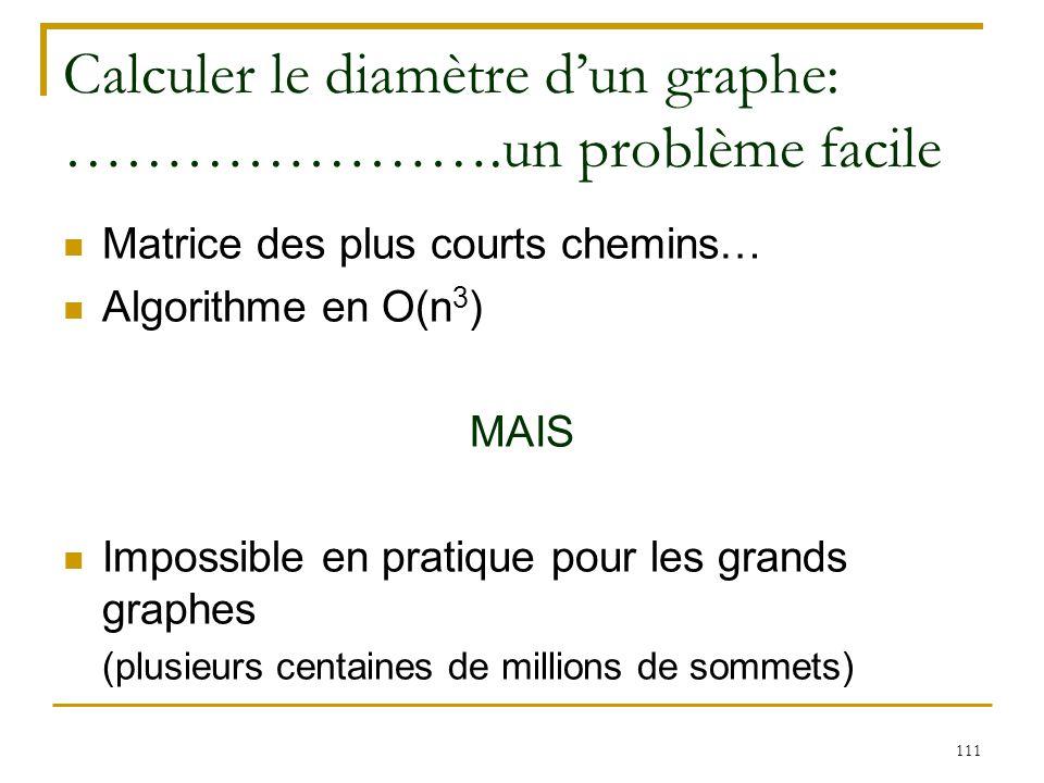 Calculer le diamètre d'un graphe: ………………….un problème facile