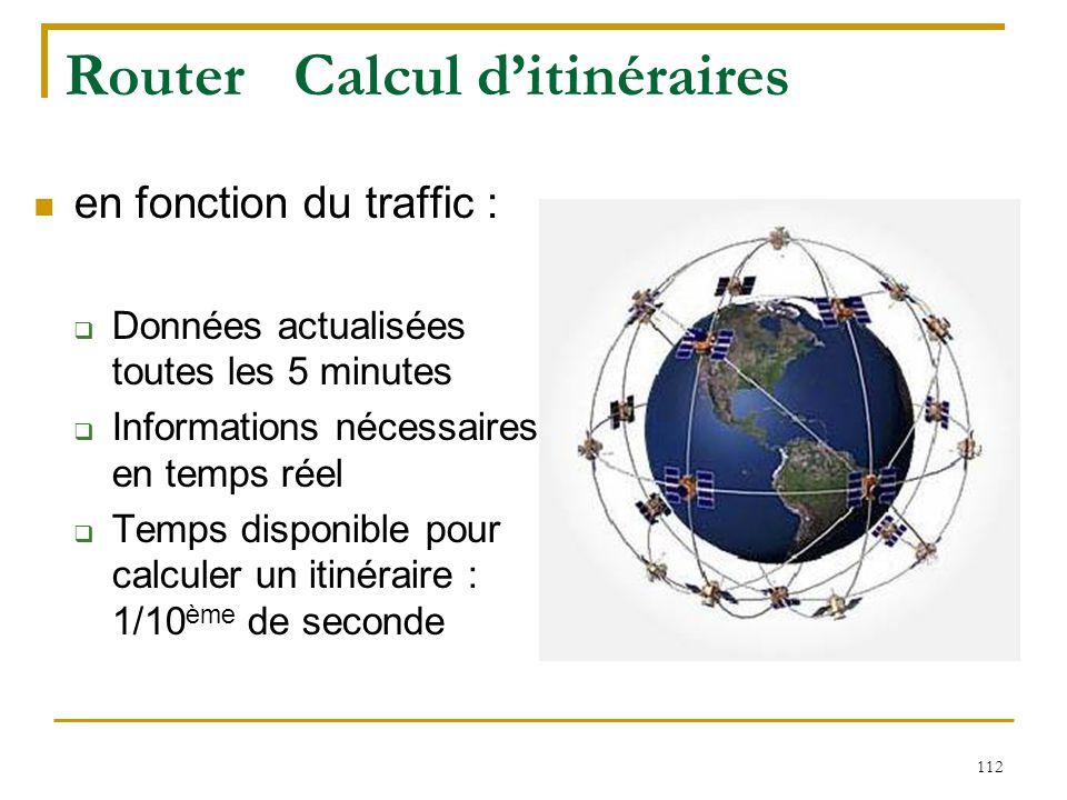 Router Calcul d'itinéraires