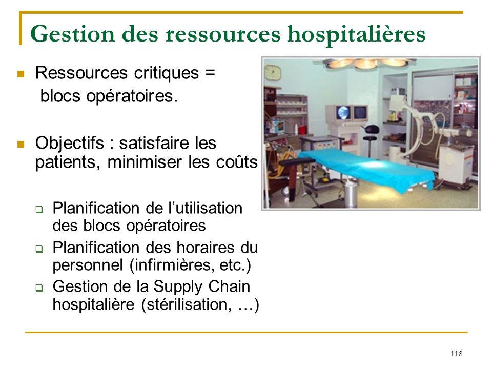 Gestion des ressources hospitalières