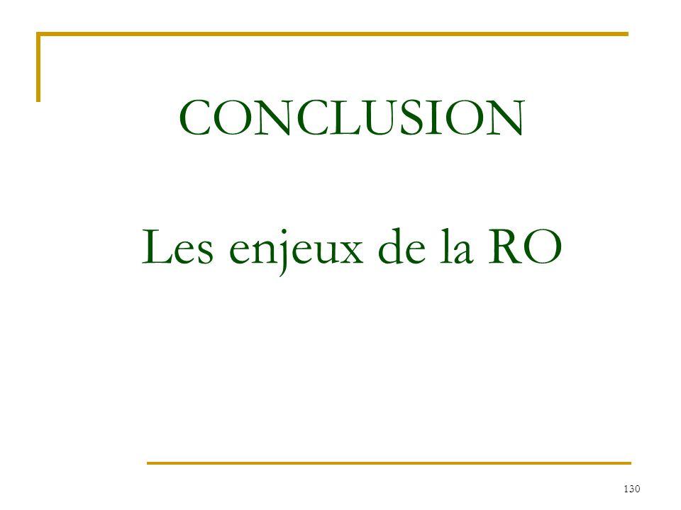 CONCLUSION Les enjeux de la RO