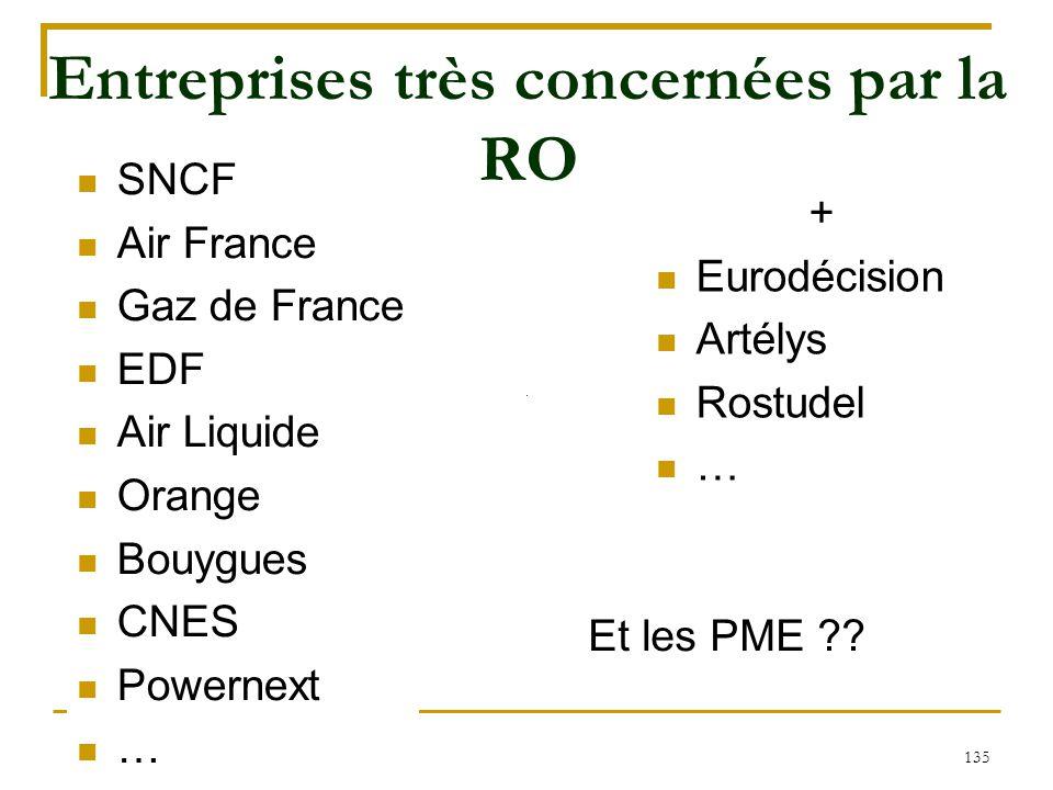 Entreprises très concernées par la RO