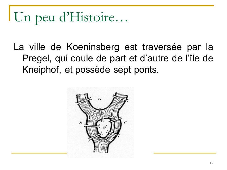 Un peu d'Histoire… La ville de Koeninsberg est traversée par la Pregel, qui coule de part et d'autre de l'île de Kneiphof, et possède sept ponts.