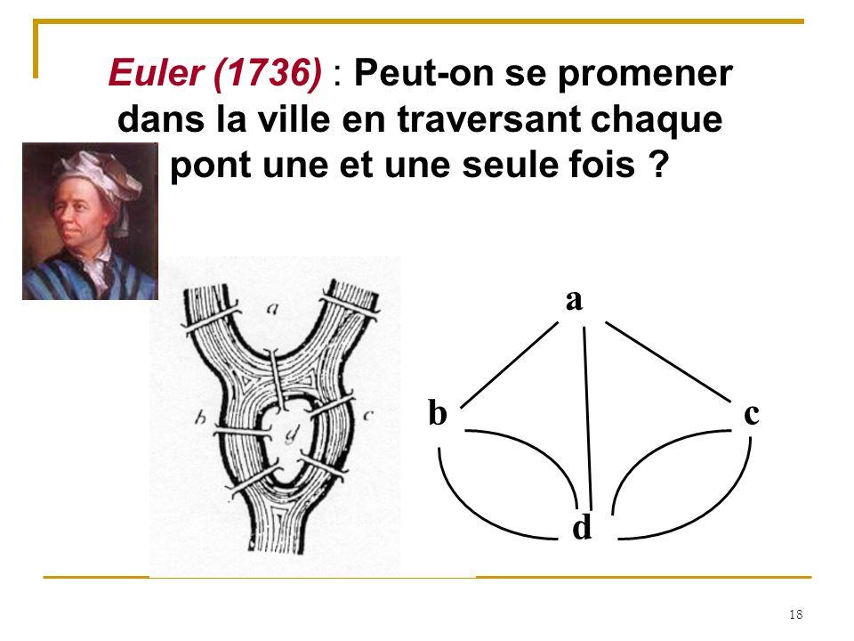 Euler (1736) : Peut-on se promener dans la ville en traversant chaque pont une et une seule fois
