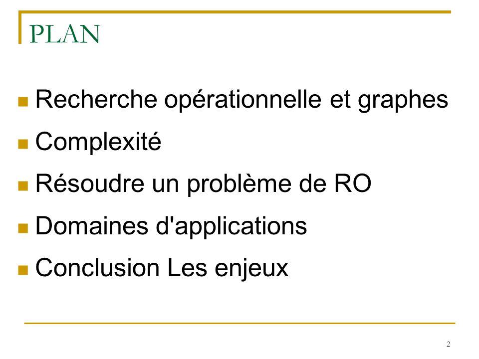 PLAN Recherche opérationnelle et graphes Complexité