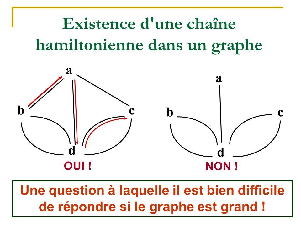 Existence d une chaîne hamiltonienne dans un graphe