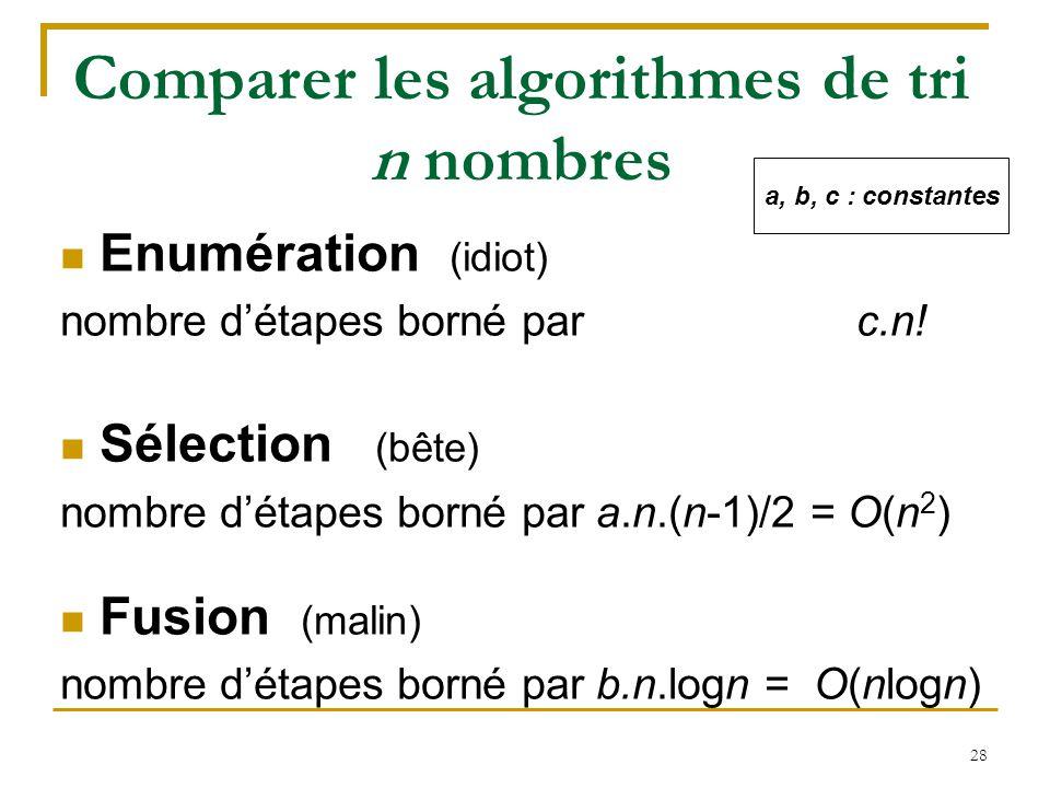 Comparer les algorithmes de tri n nombres