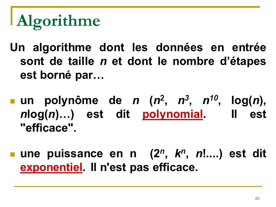 Algorithme Un algorithme dont les données en entrée sont de taille n et dont le nombre d'étapes est borné par…
