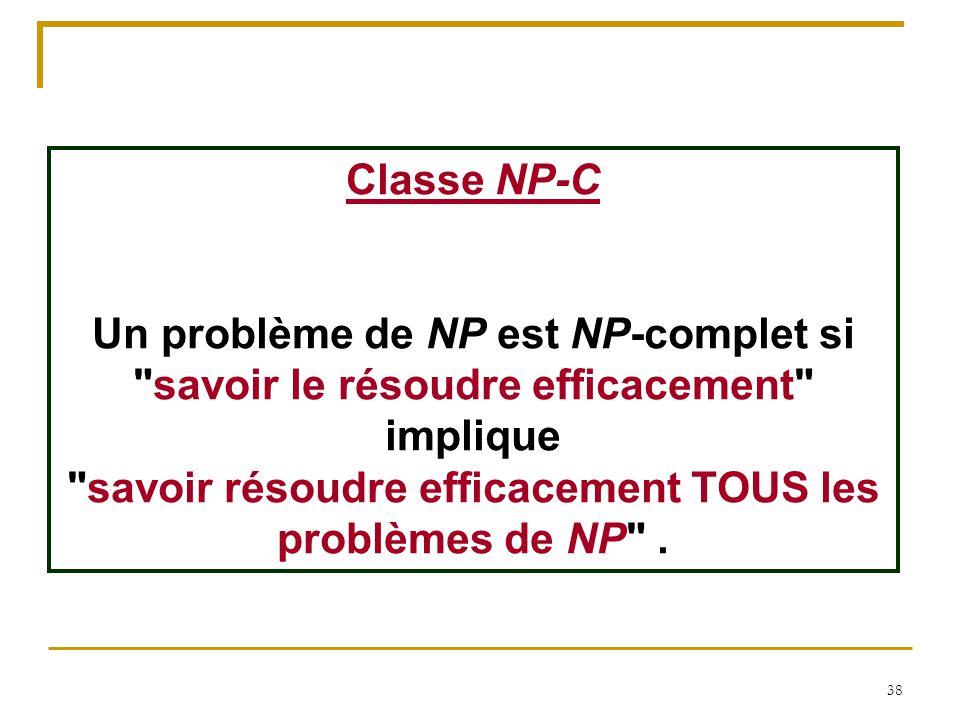 Un problème de NP est NP-complet si savoir le résoudre efficacement