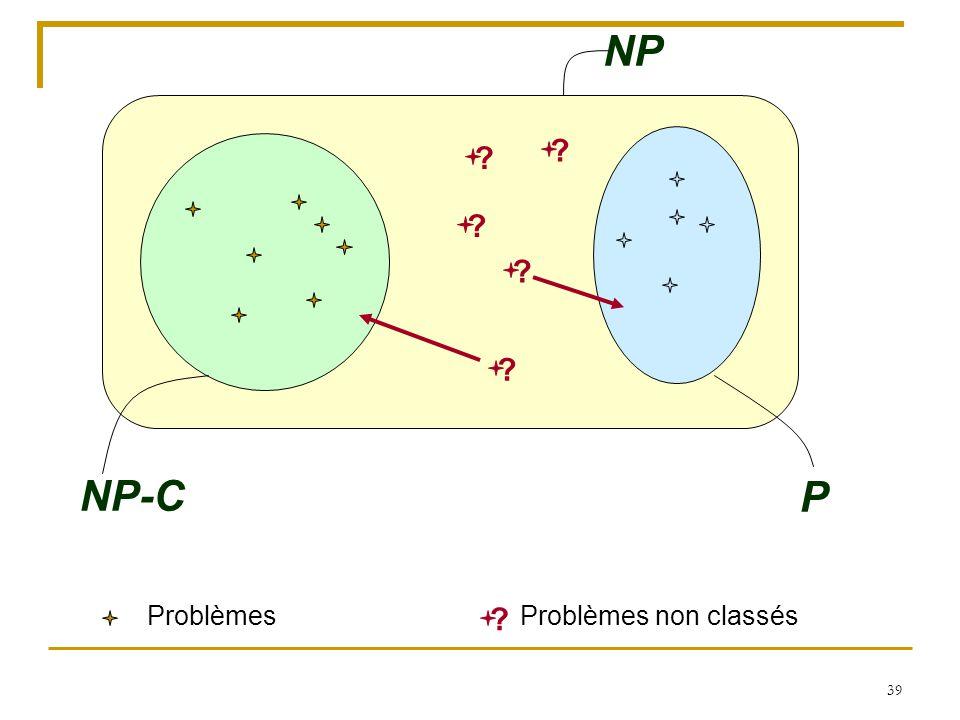 NP NP-C P Problèmes Problèmes non classés
