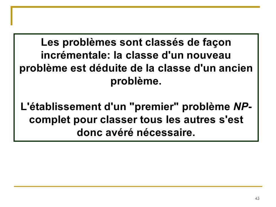 Les problèmes sont classés de façon incrémentale: la classe d un nouveau problème est déduite de la classe d un ancien problème.