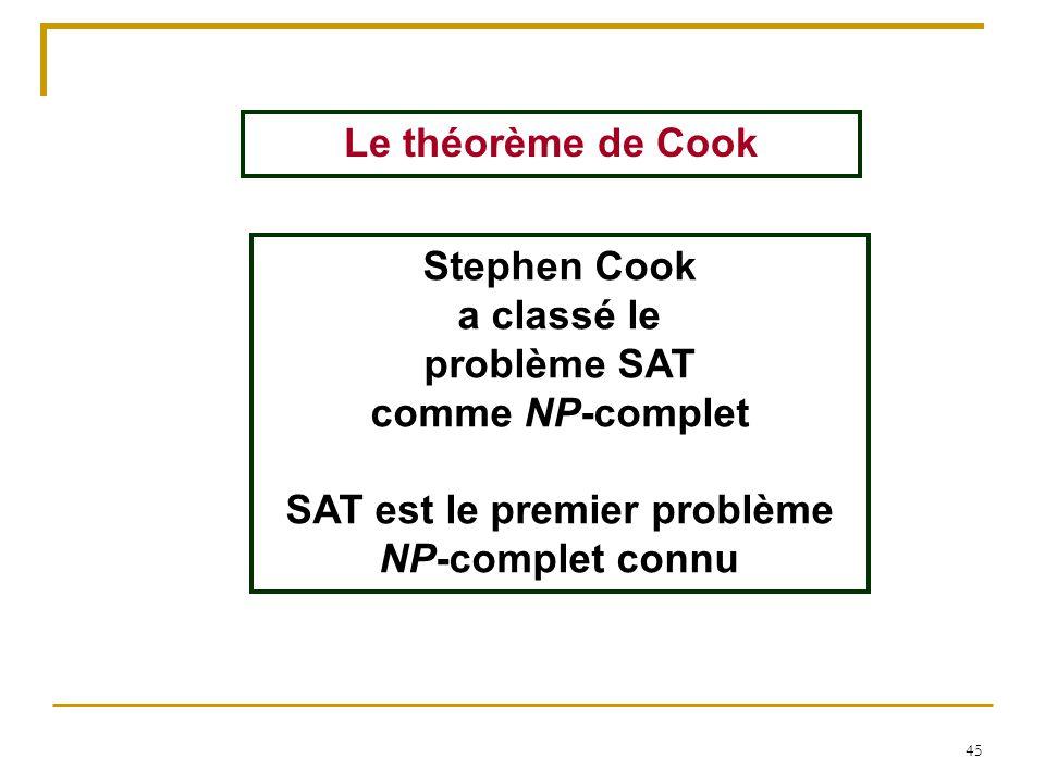 SAT est le premier problème NP-complet connu
