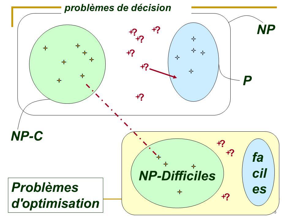 NP P NP-C faciles NP-Difficiles Problèmes d optimisation