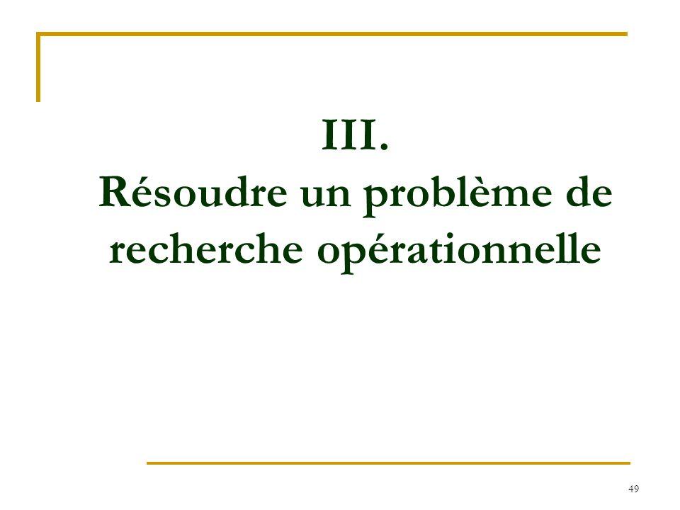 III. Résoudre un problème de recherche opérationnelle