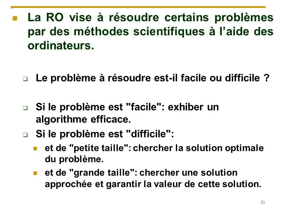 La RO vise à résoudre certains problèmes par des méthodes scientifiques à l'aide des ordinateurs.